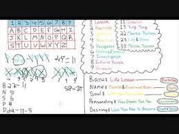 mb pythagoras calculation of numerology life profile p acirc156umlhow to do pythagorean numerologyacirc156uml
