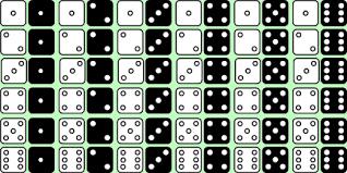 Backgammon Dice Odds Chart Beginnerspart3