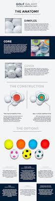 30 Best Golf Balls Images Golf Golf Ball Golf Ball Crafts