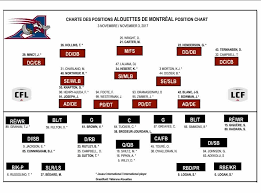 Cfl Depth Charts Draftshot Daily Fantasy Sports
