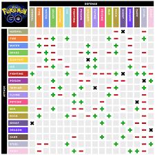 Will Changes Help Zh Dg Blissey Pokemon Go Wiki Gamepress
