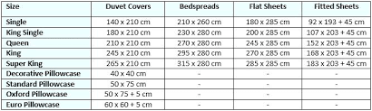 Duvet Cover Sizes Size Chart King Cm In Covers Decor 8