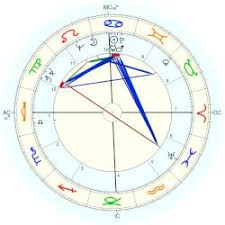 Nancy Reagan Astrology Chart Reagan Nancy Astro Databank
