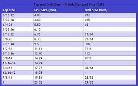 1 2 npt tap drill size npt tap drill chart inspirational drill and tap chart british
