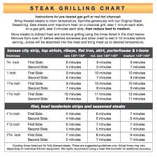 Steak Cooking Chart Steak Cooking Chart Grill London Broil Grill Time Chart