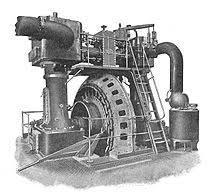Electric generator Wikipedia