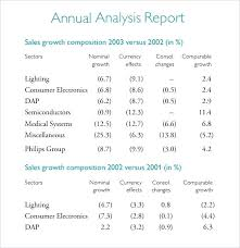 Financial Analysis Template Excel Sample Report Needs Free