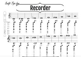 Soprano Recorder Finger Chart Www Bedowntowndaytona Com