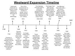 this is a useful timeline about westward expansion i would use this is a useful timeline about westward expansion i would use this as a outline