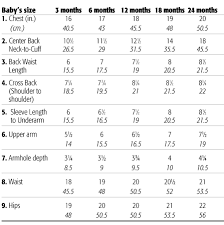 Timeless Sizing Chart For Infants Average Newborn Size Chart