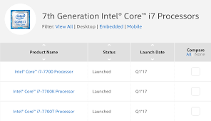 Mac Intel Processor Comparison Chart Easily Compare Intel Cpus Across Generations The Robservatory