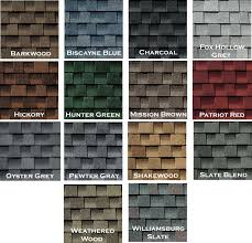 Roofing Long Island Contractors Residential Roofing