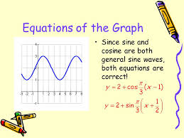 27 equations of the graph since sine and cosine are both general sine waves both equations are correct