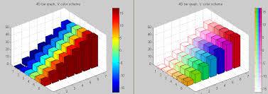3d Bar Chart Matlab Bar4viacolor File Exchange Matlab Central