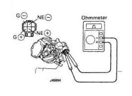 toyota corolla afe wiring diagram toyota image igniter and pick up coils for toyota 4a fe distributors toyota on toyota corolla 4afe wiring