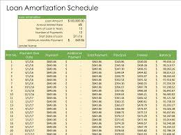 018 Loan Amortization Schedule Template Ideas Staggering