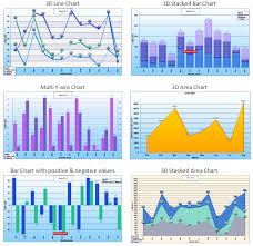 Line Chart In Html5 Tms Software Vcl Fmx Asp Net Net Controls Components