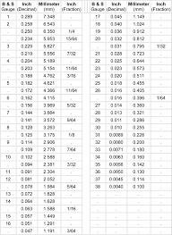 Winding Wire Gauge Chart Pdf 70 Clean Gauge Inch Chart
