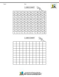 Blank Hundred Chart Printable Blank Hundreds Chart To Print