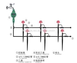 Small Picture Diy Micro Drip Spray Irrigation System Auto Garden Watering System