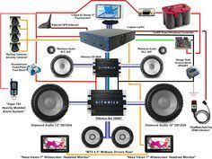 the 25 best kenwood car audio ideas on pinterest car audio, car Wiring-Diagram Kenwood Deck at Kenwood Kdc 125u Wiring Diagram