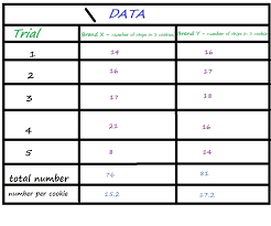 data table design examples. View Larger Data Table Design Examples