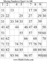 Missing Number Worksheet Kookenzo Com