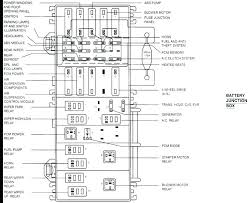 2008 ford mustang gt fuse box diagram car autos gallery pictures 2008 ford mustang fuse panel diagram 2008 ford mustang fuse box manual vibe location view single post diagram auto
