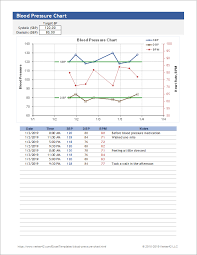 Blood Reading Chart Free Blood Pressure Chart And Printable Blood Pressure Log