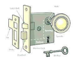 parts of a door latch door lock parts names door parts names diagram parts of door parts of a door latch