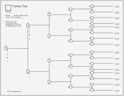 Ancestry Family Tree Chart Family History Pedigree Online Charts Collection