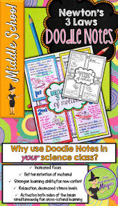 Laws Of Motion Examples Newtons 3 Laws Of Motion Doodle Notes Science Doodle