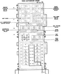fuse box diagram 03 tj data wiring diagrams \u2022 2006 jeep wrangler fuse panel diagram at 2006 Jeep Wrangler Fuse Box Diagram