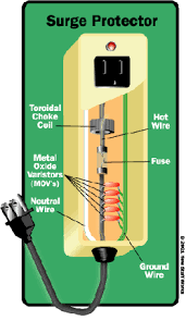 how surge protectors work a simple mov surge protector line conditioning and a fuse