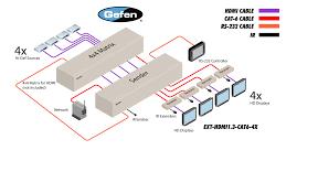 gefen llc 4x cat6 extender for hdmi discontinued