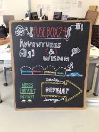 fusebox24 24 weeks of start up business support for innovators Old Fuse Box The Fuse Box Brighton #28