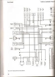 cub cadet electrical diagram wiring diagrams favorites cub cadet wiring schematics data diagram schematic cub cadet wiring diagram series 2000 cub cadet 110