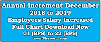 Bps Salary Chart Annual Increment December 2019 To 2020 Employees Salary