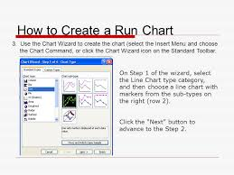 Chart Wizard Icon Excel Charts Basic Skills Creating Charts In Excel Ppt