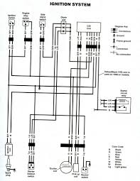 klr 250 wiring diagram klr image wiring diagram disaster wiring kawasaki klr 650 forum on klr 250 wiring diagram