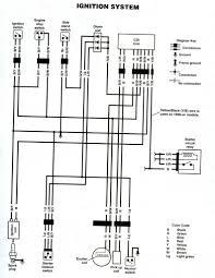 klr wiring diagram klr image wiring diagram disaster wiring kawasaki klr 650 forum on klr 250 wiring diagram