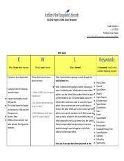 Kwl Chart Late Docx Ids 100 Project 2 Kwl Chart Template