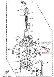 rt 100 diagram related keywords suggestions rt 100 diagram diagram 50cc circuit and schematic wiring diagrams for you stored