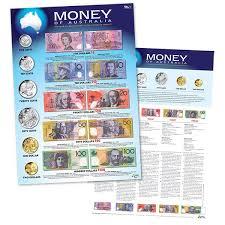 Chart Money Maths In Focus