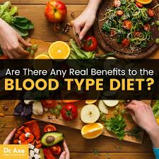 Dr Lam Blood Type B Diet Chart The Blood Type Diet Are There Any Real Benefits Dr Axe
