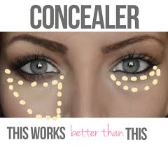 damage control under eye circles how to apply concealer properly i was told by a makeup artist to think of a triangle blend the concealer inside of