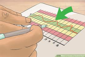How To Create Spc Chart In Excel How To Create A Control Chart With Sample Control Charts
