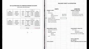 Prepaid Expenses And Balance Sheet Youtube