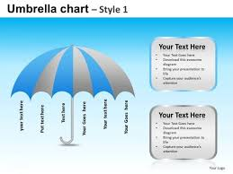 Free Umbrella Chart Template Powerpoint Template Company Competition Mission Umbrella