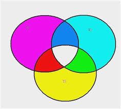 4 Circle Venn Diagram Template 4 Circle Venn Diagram Template Fresh Blank Venn Diagram 3 Circles